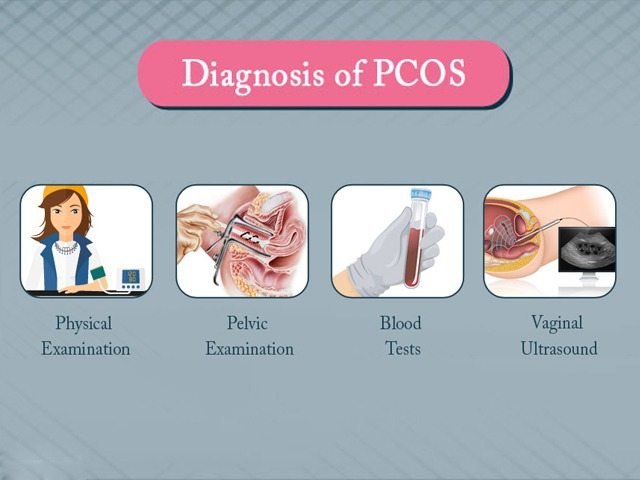 pcos blood test